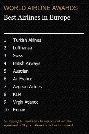 Nejlepší aerolinky v Evropě  Foto: worldairlineawards.com