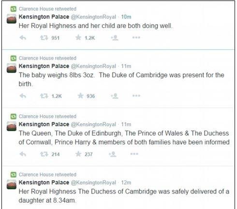 Británie slaví: Kate Middleton porodila královskou princeznu! William je podruhé otcem! - Obrázek 3 Foto: