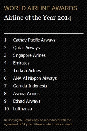 Nejlepší aerolinky na světě Foto: worldairlineawards.com